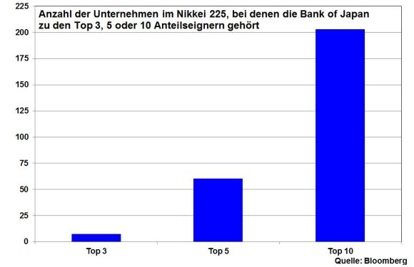 kw 17 - 12 - Bank of Japan